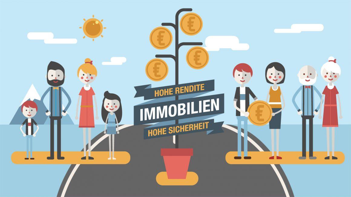 WertInvest (0-03-37-09)